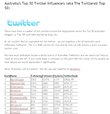 Top Twits