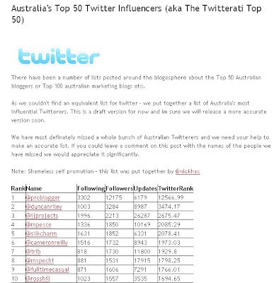Top Twits
