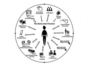 networked-teacher1-300x2251